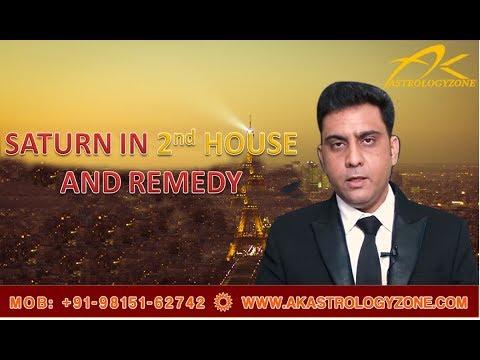 #Saturn or #Shani #Mahadasha in 2nd House and #Remedy