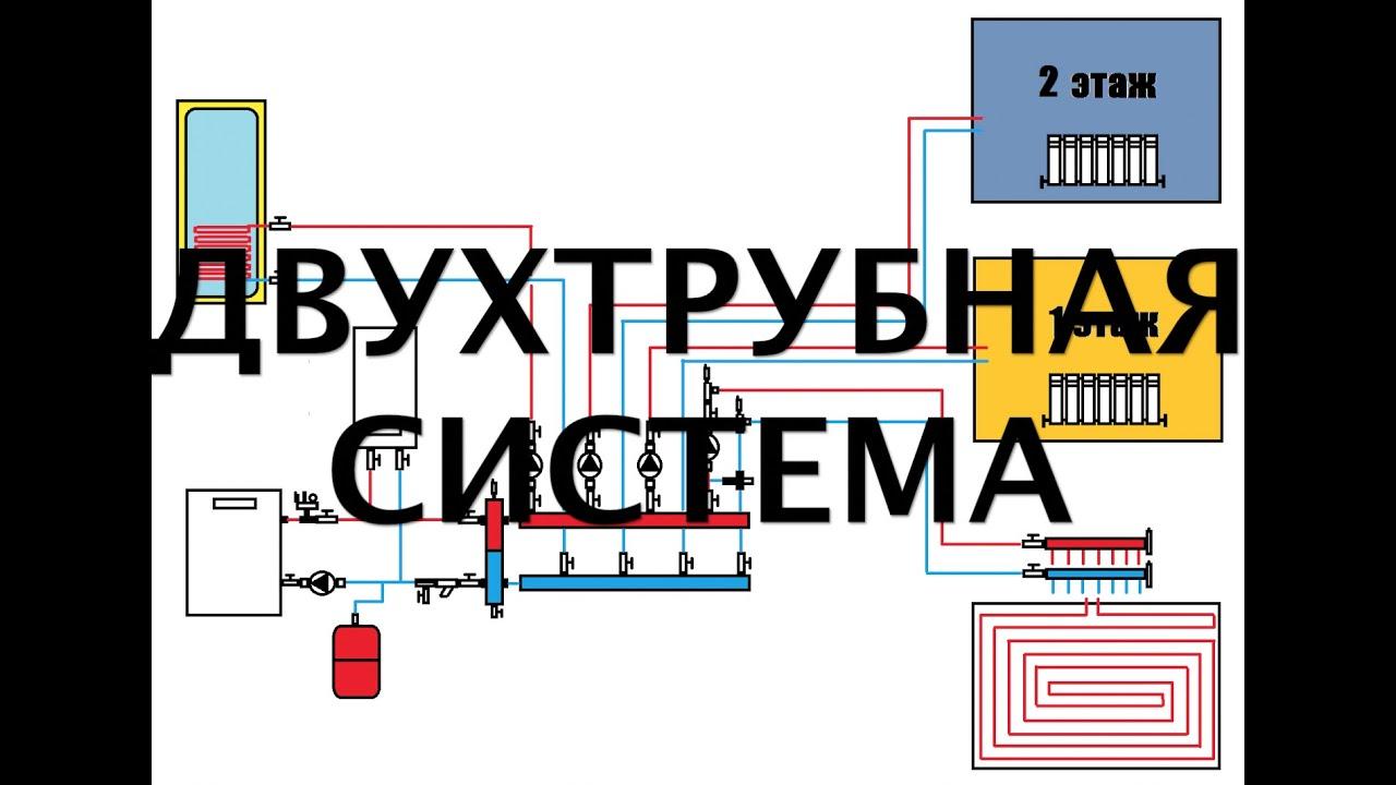 Двухтрубная схема отопления с теплым полом