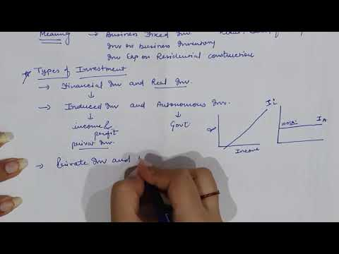 Investment Function - Types, Factors Affecting Investment & Importance of Investment