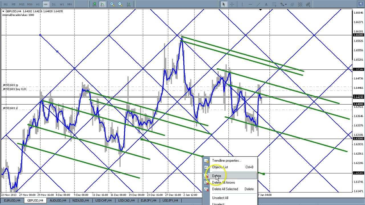 100 Pip Week Gann Grid Youtube