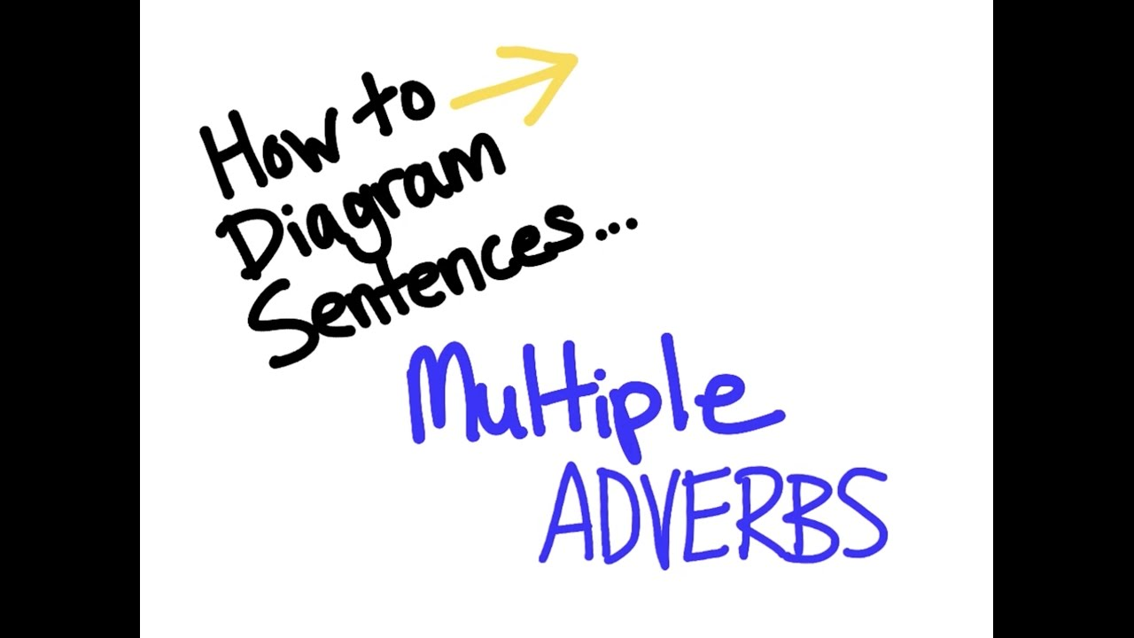 How To Diagram A Sentence  Two Adverbs   3