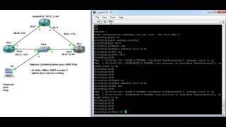 Demolab: HSRP versión 2 con IPV6.