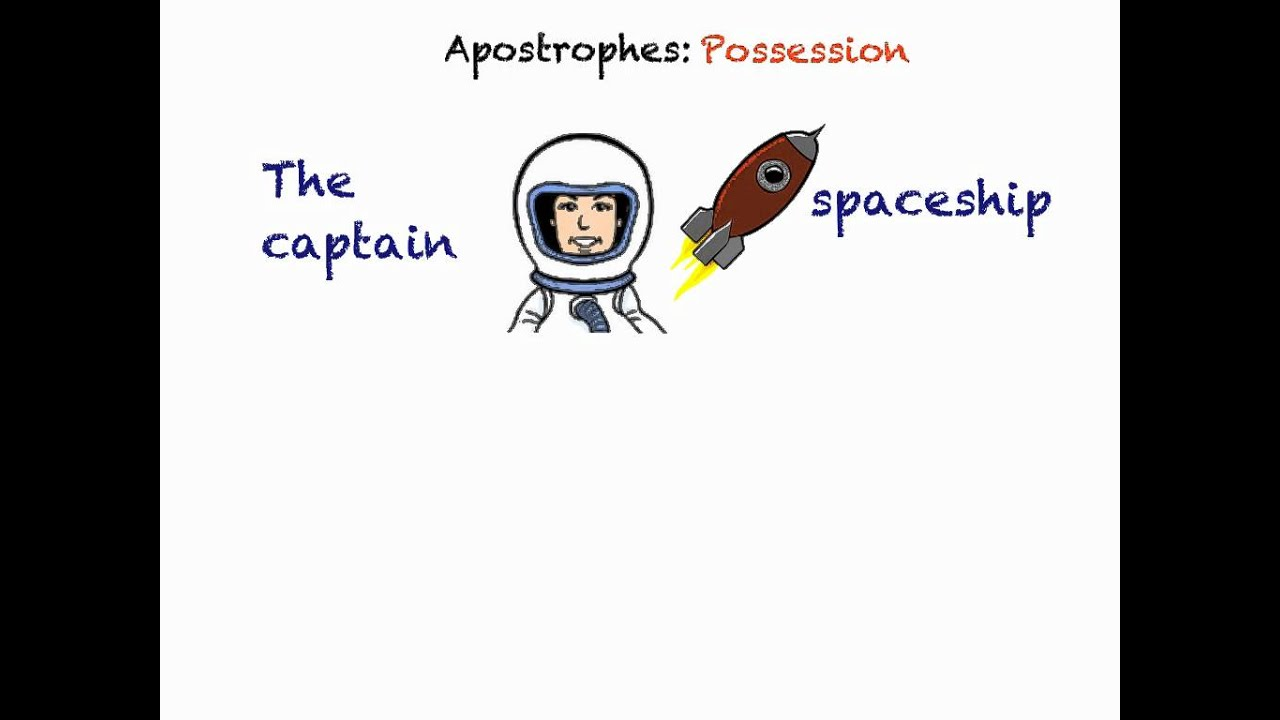 Apostrophes Possession 4