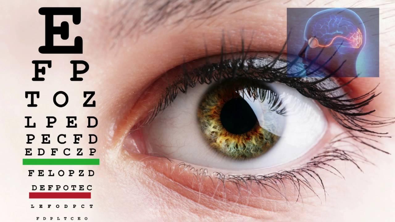 Rövidlátó gyakorlatok a szemek beütésére, Javasolt vizsgálatok