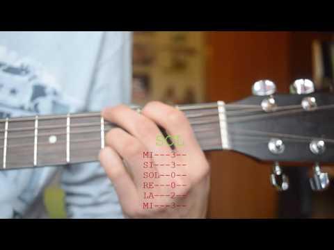 Tutorial FOREVER YOUNG-ALPHAVILLE-ita-cover-chitarra-accordi-intro-tab-arpeggio-pennata