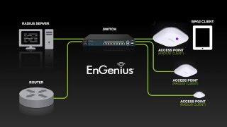 TechTalk - Neutron Series - Radius Server and Fast Roaming
