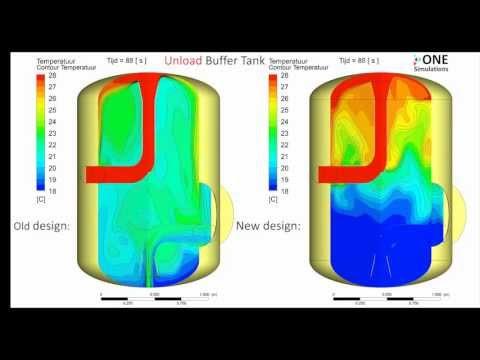 Optimization buffer tank by ONE Simulations