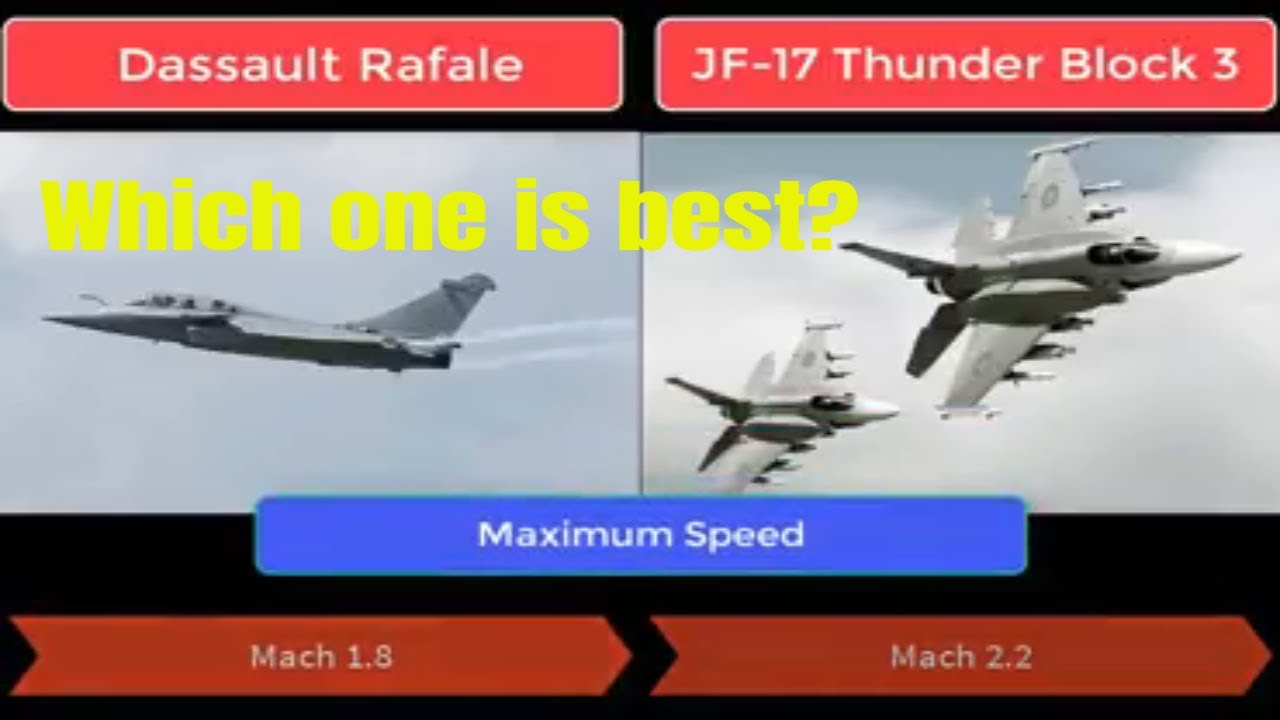 Pakistan JF 17 Thunder Block3 Vs France Dasault Rafale