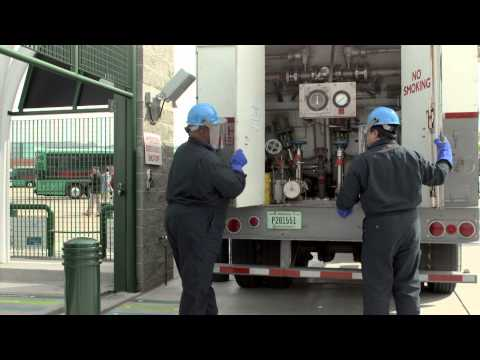 Taking the Lead in Safety • Working with Hydrogen