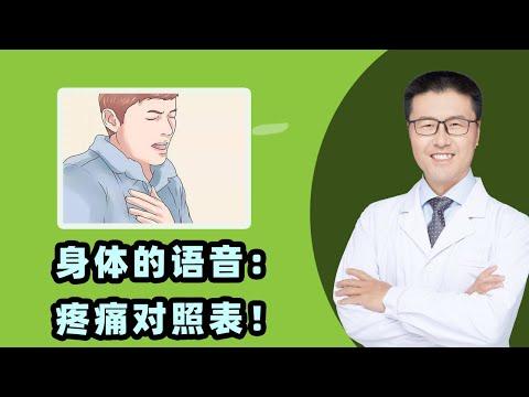 身体的语音:疼痛对照表!|【老安谈健康】
