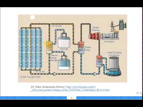 Concentrating solar for electric power using Rankine cycle