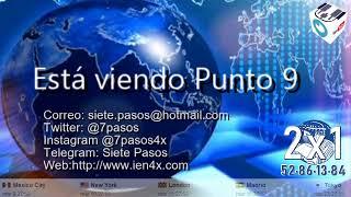 Punto 9 - Noticias Forex del 22 de Septiembre 2020
