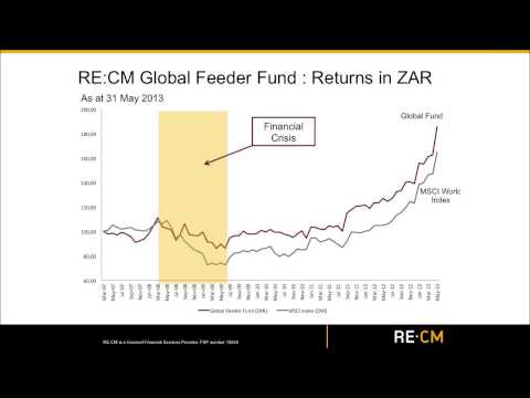 Linda Eedes, Senior Analyst: The RE:CM Global Feeder Fund