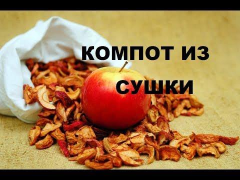 Компот из яблок - рецепты с фото на  (29 рецептов