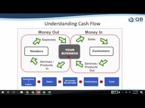 Liquidity and Cash Flow - Analyzing & Advising Clients - QB Power Hour