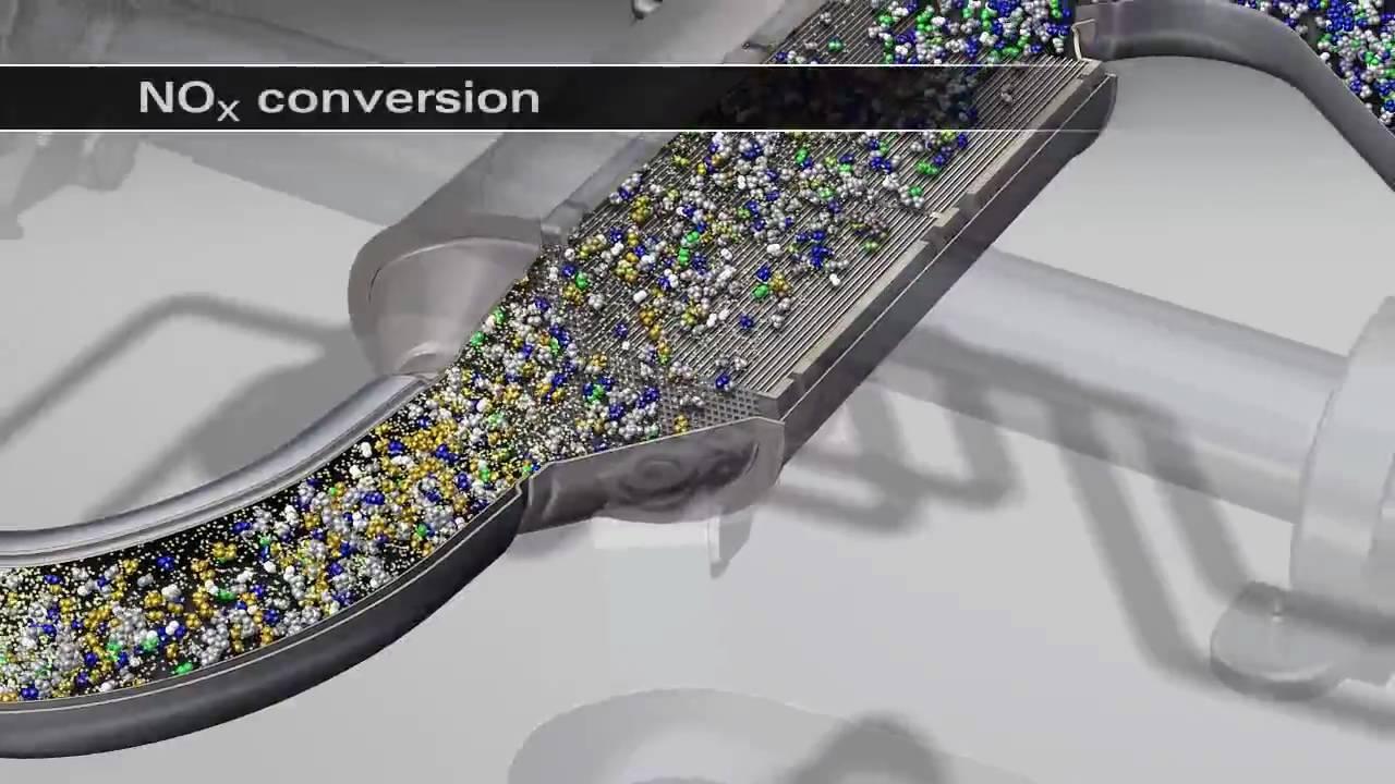 VW Audi AdBlue Clean Diesel How it Works - YouTube