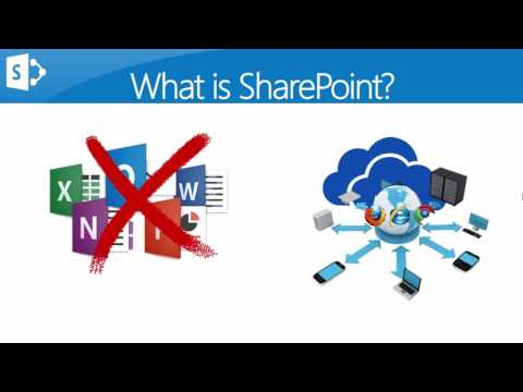 Introduction to SharePoint Online (2016)