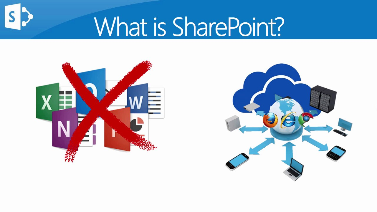 introduction to sharepoint online 2016 youtube