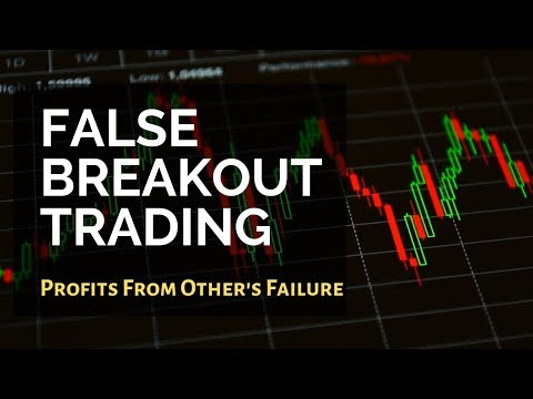 False Breakout : How To Profit From False Breakout | Fake Breakout Trading Strategy