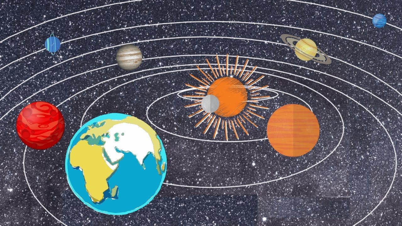 Class 6 Geography Chapter 1 The Earth in the Solar System