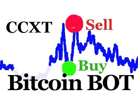 Intro CCXT Trade Crypto Bitcoin on all Exchanges - Chapter 5 1- Python  Binance Bot