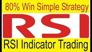80% Win RSI Indicator Simple Forex Trading Strategy In Urdu and Hindi by Tani Forex