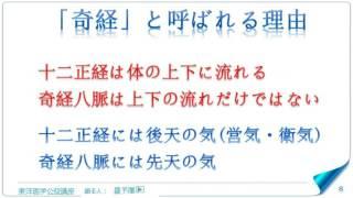東洋医学公益講座 第39回  経絡各論 督脈概要