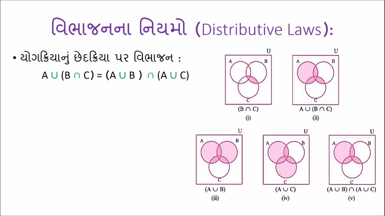 set operations 22 part 22 set operations 22 part 22 gujarati maths pooptronica