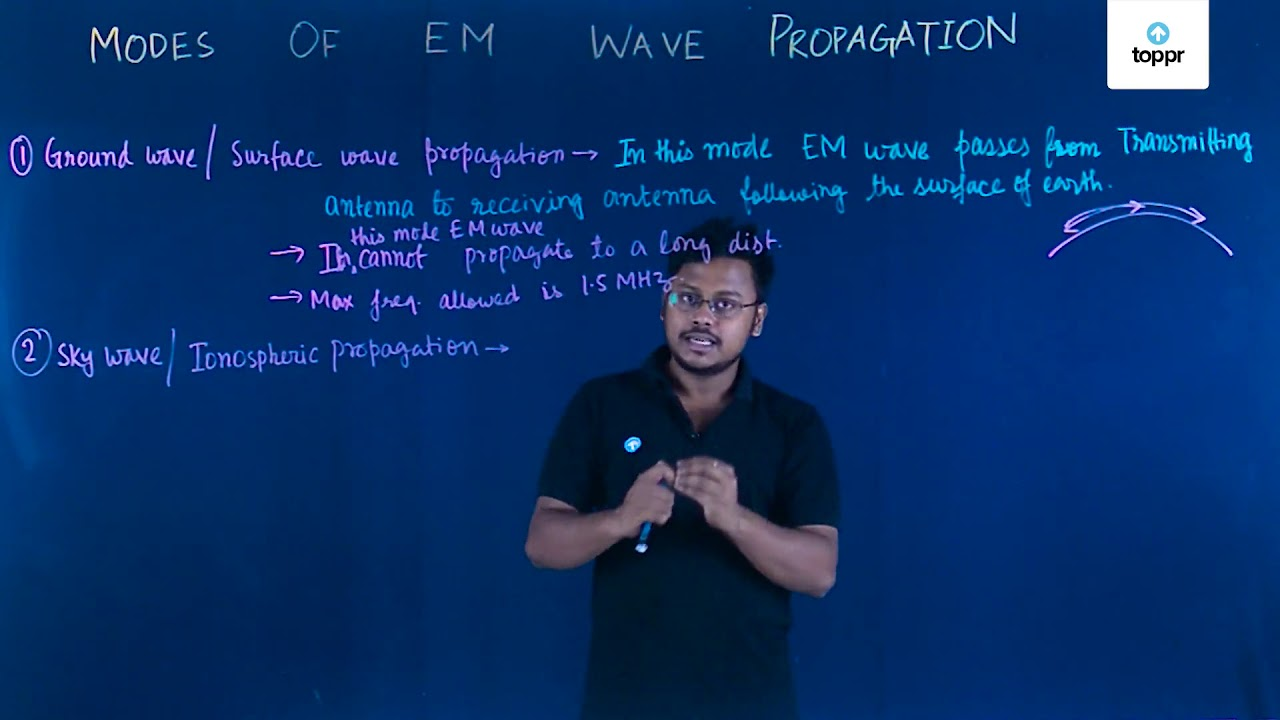 Electromagnetic Wave Propagation: Ground, Sky, Space Wave