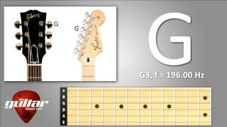 G string in standard guitar tuning (3rd string)