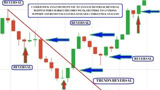 IQ Option- Millionaire's Strategy Secret-Best Indicator in Binary trading-Candlestick analysis 2017-(, 2017-08-11T19:46:58.000Z)