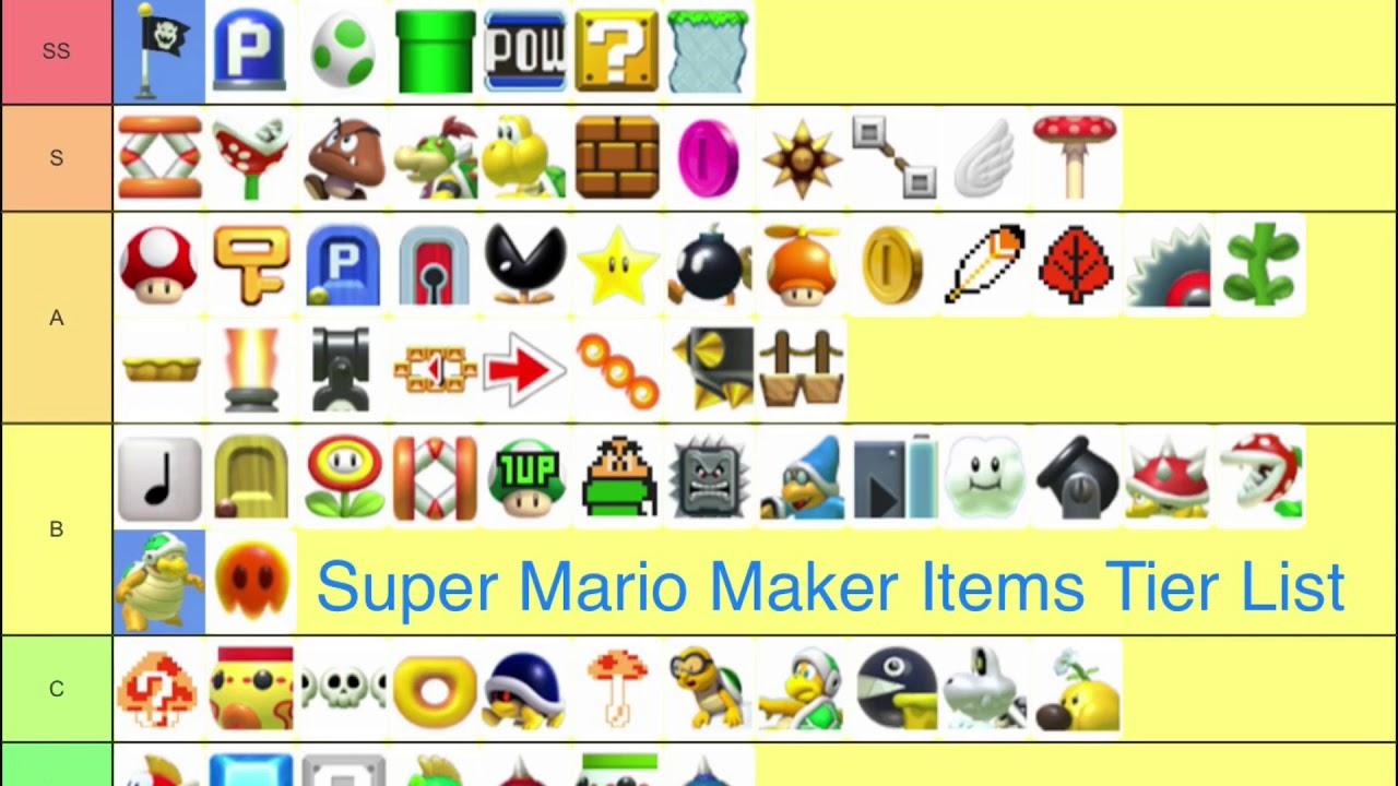 mario kart 8 deluxe tier list maker