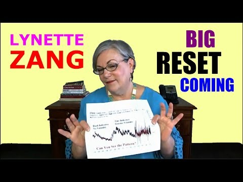 Lynette Zang: Big reset coming. Buy gold & silver? Bitcoin?