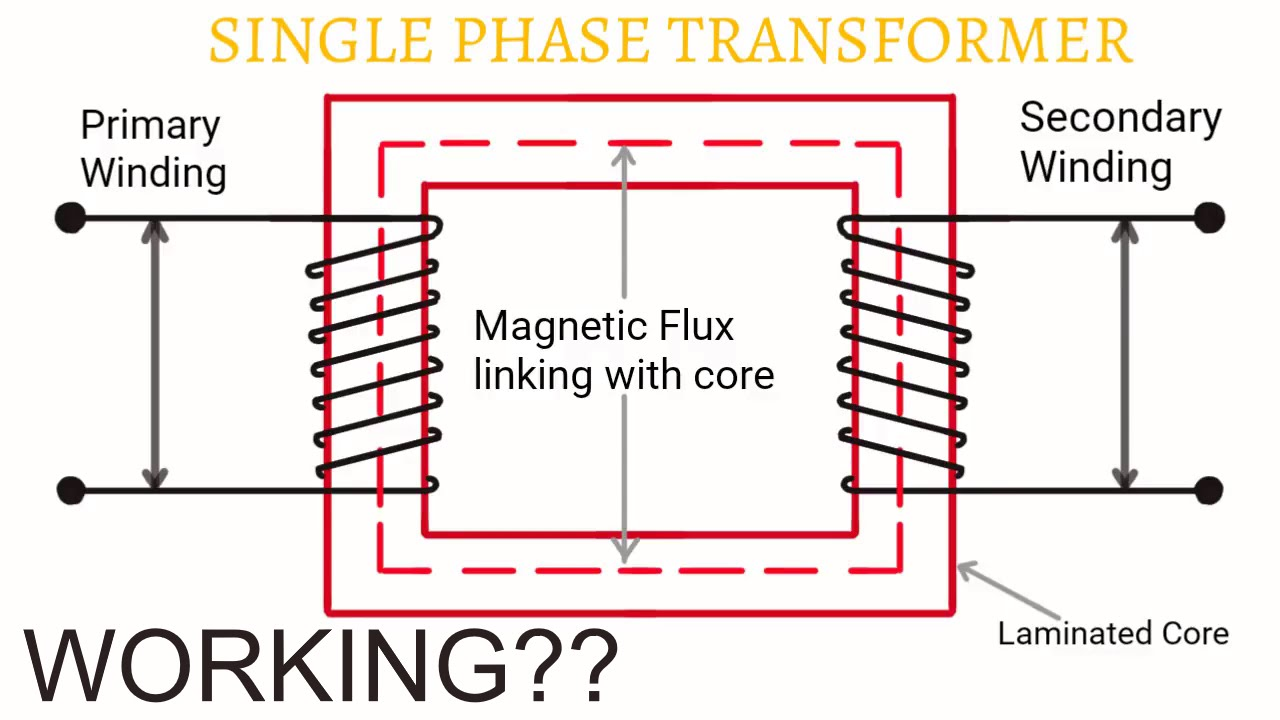 Single Phase Transformer Diagram Free Wiring For You Diagrams Working Of Hindi Urdu Youtube Rh Com Connections Phasor