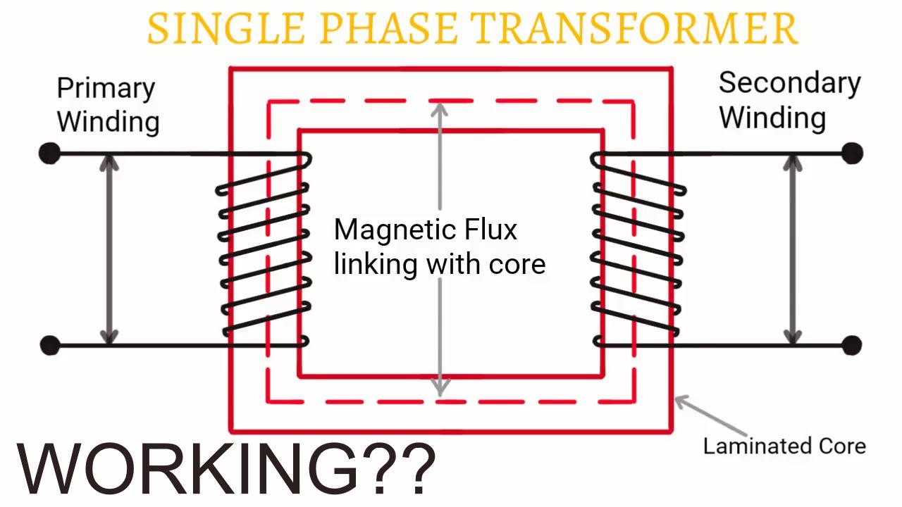 single phase transformer diagram wiring diagram used single phase transformer diagram [ 1280 x 720 Pixel ]