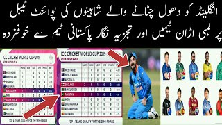 ICC Cricket World Cup 2019 Points table    World Cup 2019 Standings