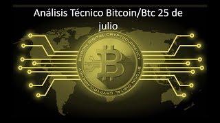 Análisis Diario bitcoin /btc 25 de julio - Retroceso y posible entrada en Bitcoin!