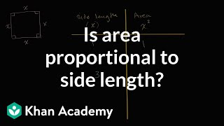 Testing Whether Area Is Proportional To Side Length | 7th Grade | Khan Academy