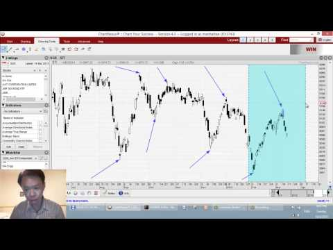 Mar 17 2014 Singapore forex, futures and stocks with Jonathan Tan (Sydney Special Edition)