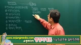 기능직공무원 일반직전환 행정학개론
