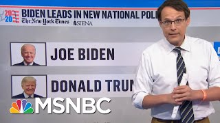 """Wisconsin poll shows biden with 8 point lead in the state. steve kornacki explains what that may mean for election november: """"the average nationally i..."""