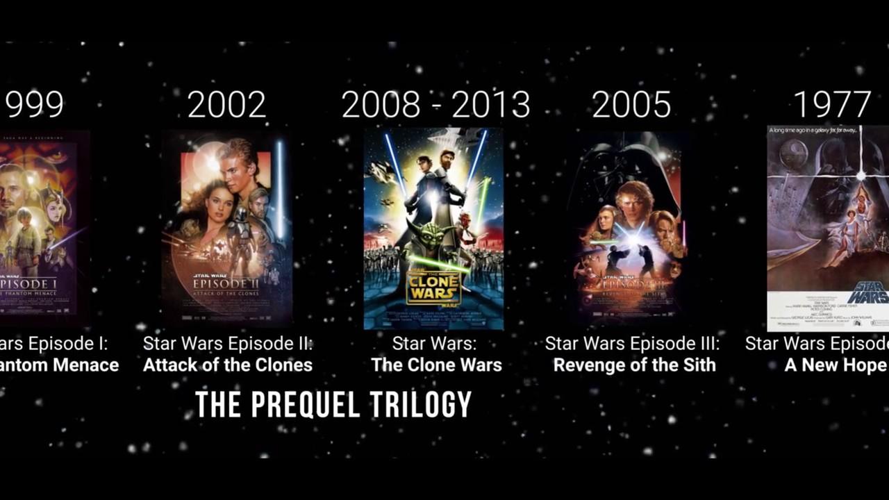 Star Wars Teile Chronologisch