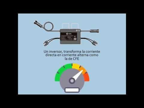 Precio de Paneles Solares en Guadalajara - Youtube