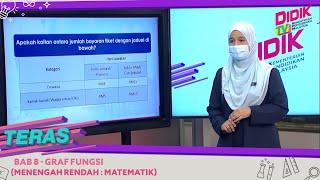 Teras (2021) | Menengah Rendah: Matematik Bab 8-Graf Fungsi
