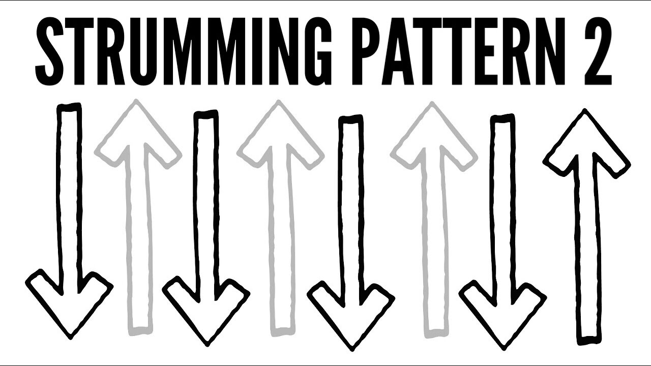 Strumming Pattern 2 ~ Ukulele School: Learn How To Strum