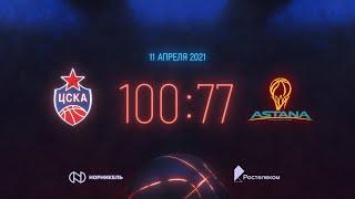 #Highlights: CSKA - Astana / #Хайлайты: ЦСКА - Астана