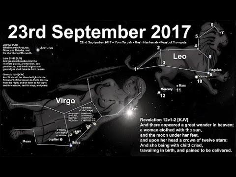 Resultado de imagem para alinhamento planetario 2017
