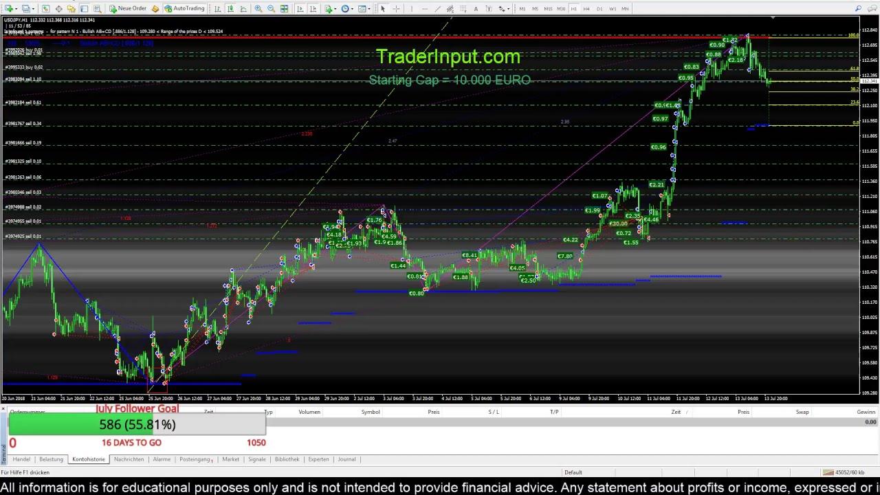 Forex trading live stream