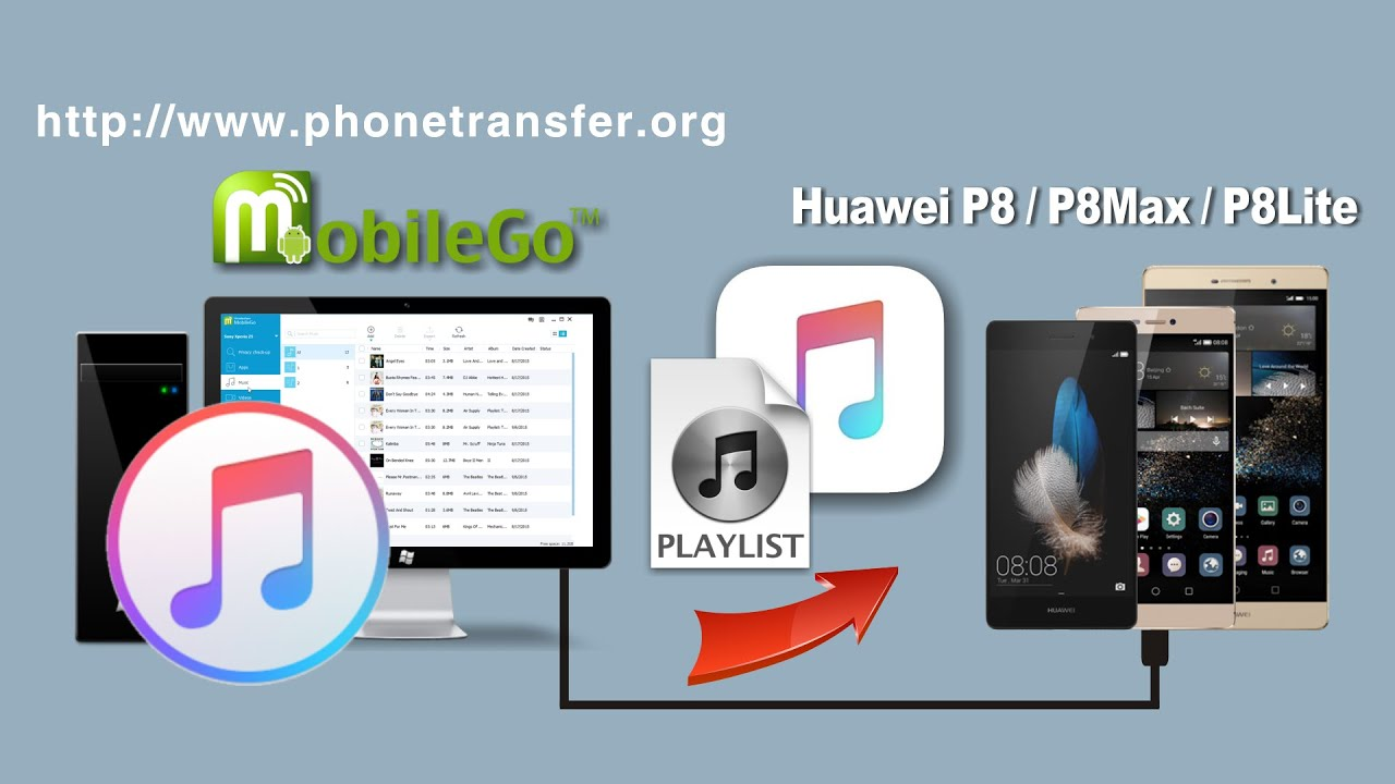 Itunes Songs To Huawei How To Sync Music Playlist From Itunes To Huawei P8 P8max P8lite Youtube