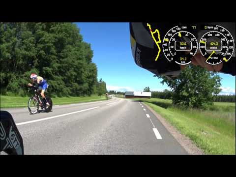 2015 ITU Long distance triathlon world championship in Motala , Sweden bike on board camera